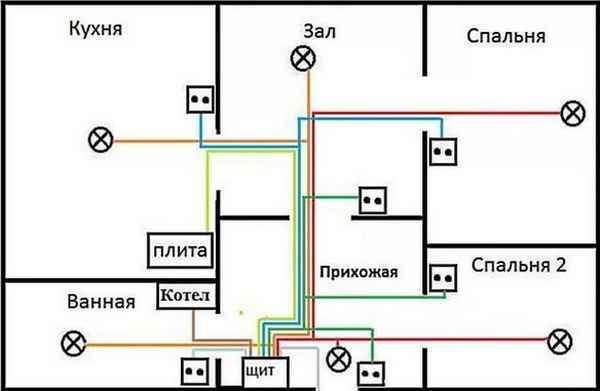 Составление схемы электропроводки