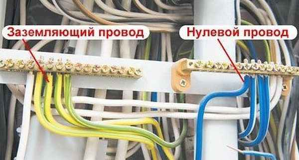 Чем отличается «ноль» от «земли» в электрике