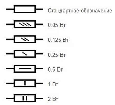 Характеристики резисторов