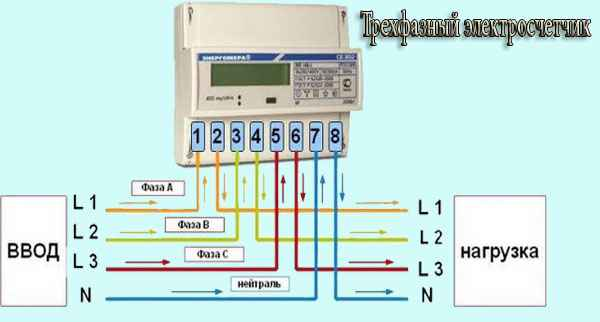 Подключение счетчика электроэнергии к трехфазной сети