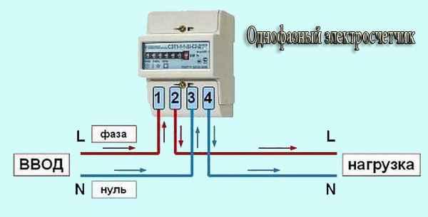 Как подключить электросчетчик к однофазной сети