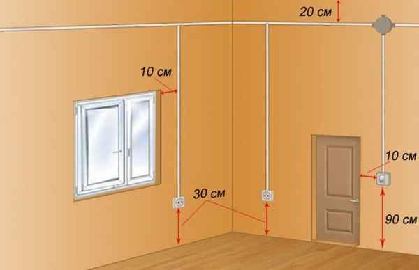 Оптимальная высота расположения розеток и выключателей