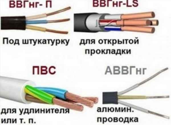 Расшифровка аббревиатур зарубежных кабелей и проводов